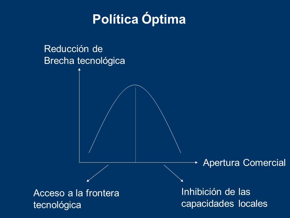 Política Óptima Reducción de Brecha tecnológica Apertura Comercial