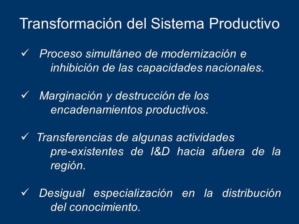 Transformación del Sistema Productivo