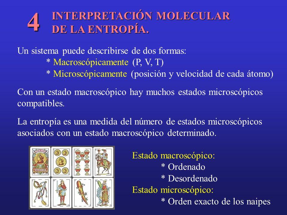 4 INTERPRETACIÓN MOLECULAR DE LA ENTROPÍA.