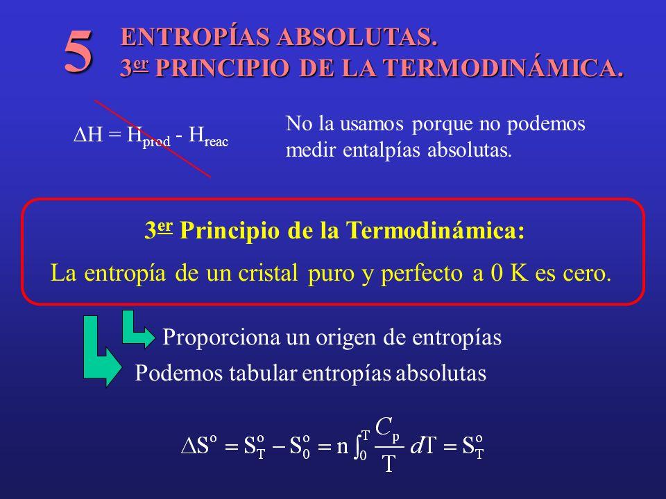3er Principio de la Termodinámica: