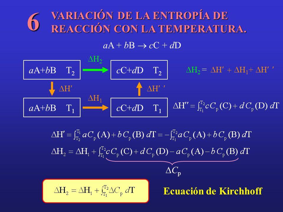 6 VARIACIÓN DE LA ENTROPÍA DE REACCIÓN CON LA TEMPERATURA.