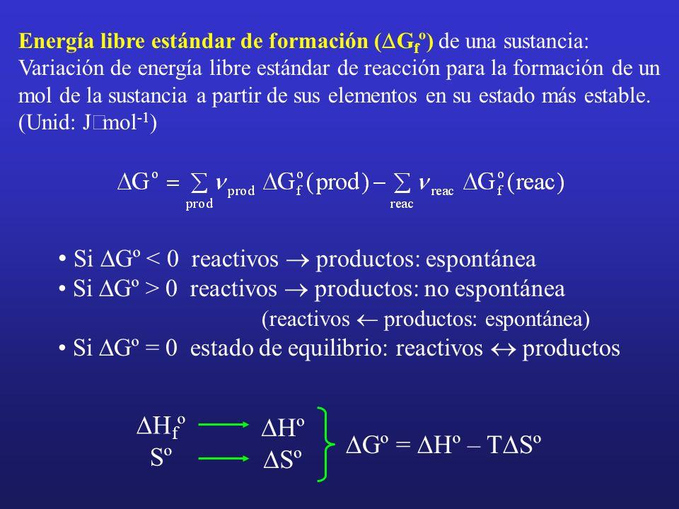 Si DGº < 0 reactivos ® productos: espontánea