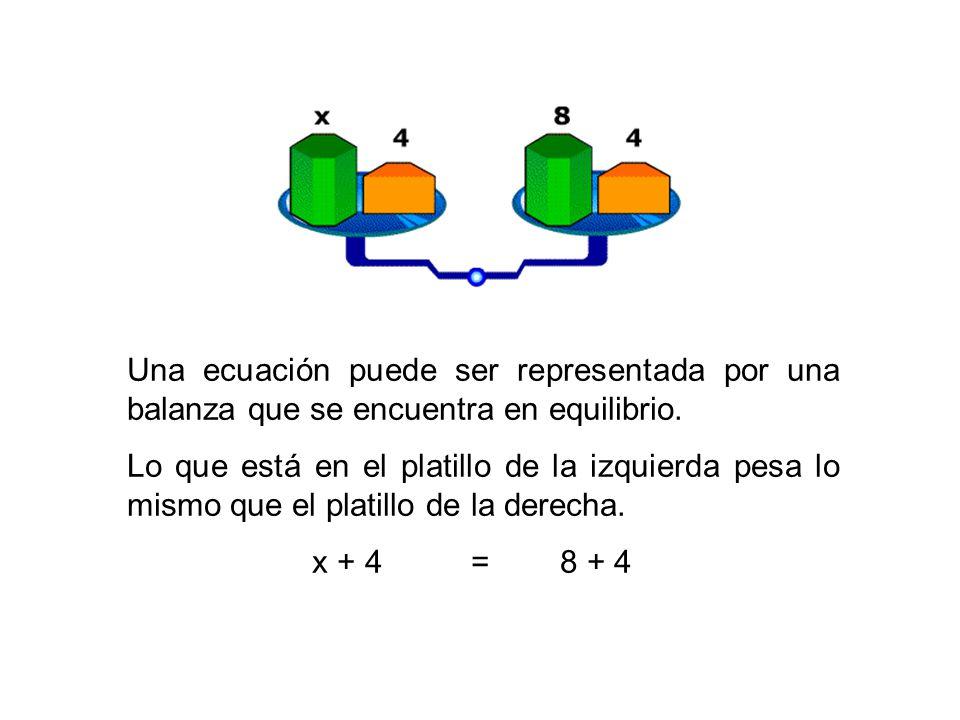 Una ecuación puede ser representada por una balanza que se encuentra en equilibrio.