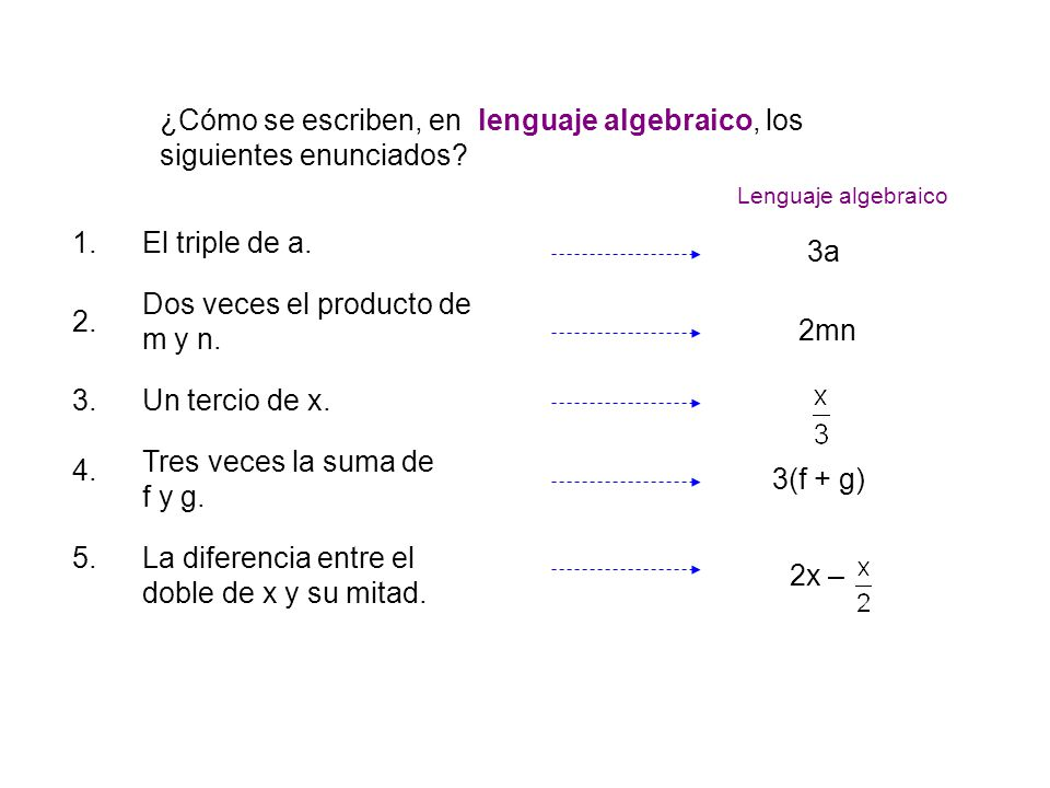 ¿Cómo se escriben, en lenguaje algebraico, los siguientes enunciados