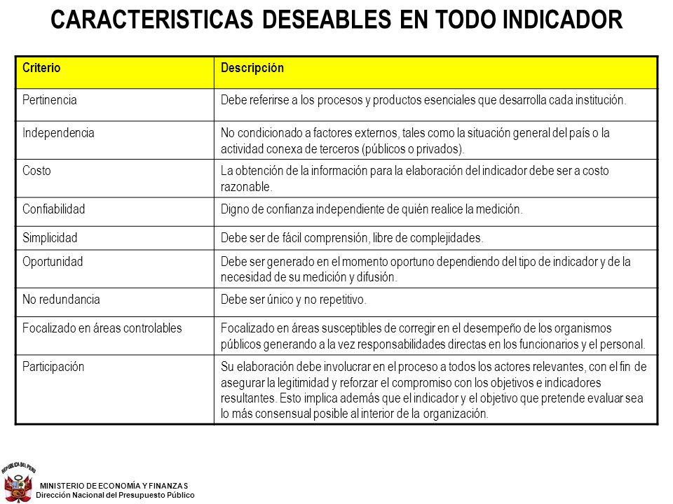 CARACTERISTICAS DESEABLES EN TODO INDICADOR
