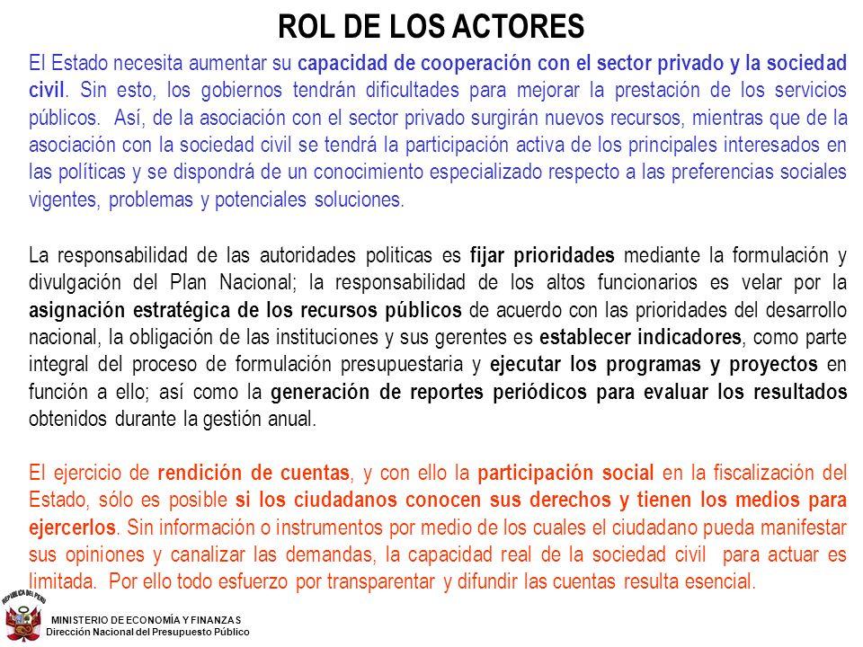 ROL DE LOS ACTORES