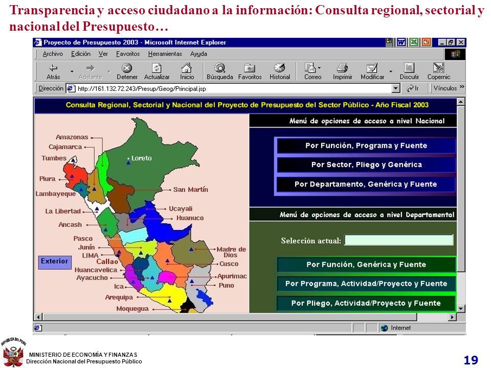 Transparencia y acceso ciudadano a la información: Consulta regional, sectorial y nacional del Presupuesto…