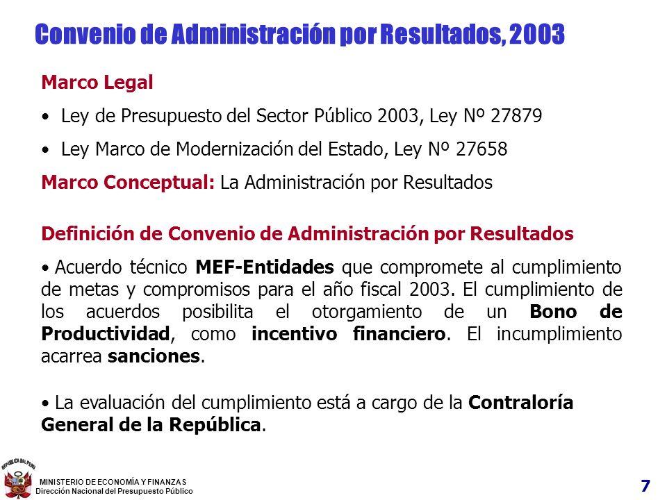 Convenio de Administración por Resultados, 2003