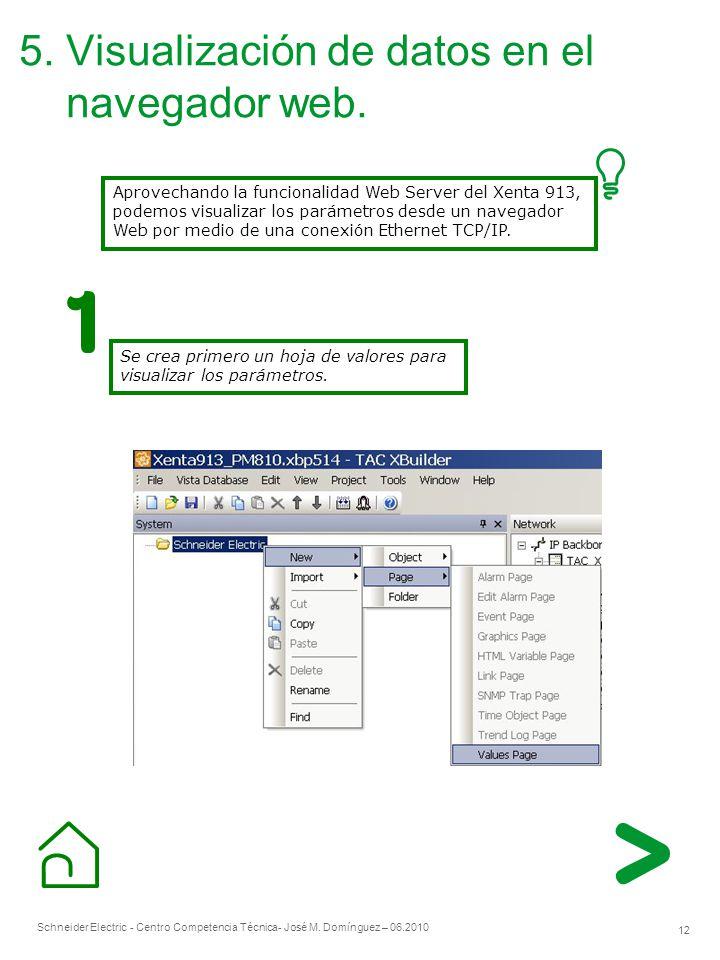 5. Visualización de datos en el navegador web.