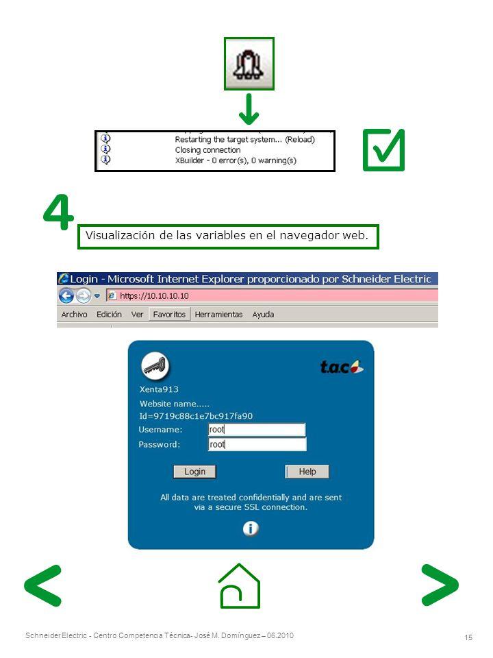 Visualización de las variables en el navegador web.