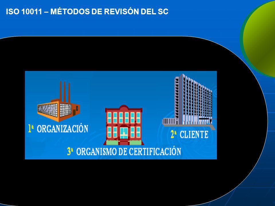 ISO 10011 – MÉTODOS DE REVISÓN DEL SC