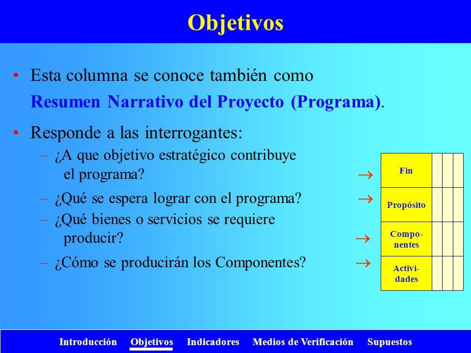 ObjetivosEsta columna se conoce también como Resumen Narrativo del Proyecto (Programa). Responde a las interrogantes: