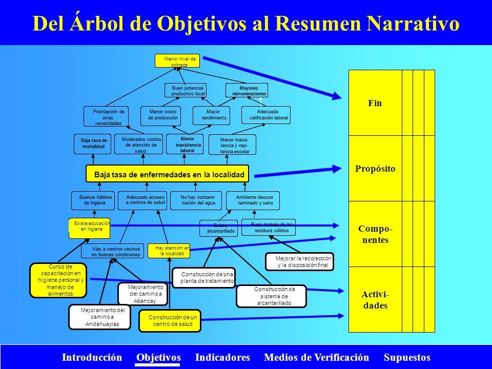 Del Árbol de Objetivos al Resumen Narrativo