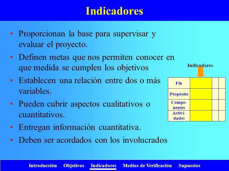 IndicadoresProporcionan la base para supervisar y evaluar el proyecto. Definen metas que nos permiten conocer en que medida se cumplen los objetivos.