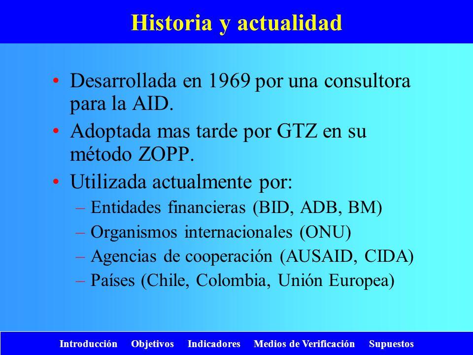 Historia y actualidad Desarrollada en 1969 por una consultora para la AID. Adoptada mas tarde por GTZ en su método ZOPP.