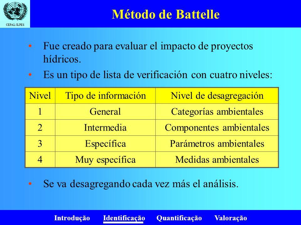 Método de Battelle Fue creado para evaluar el impacto de proyectos hídricos. Es un tipo de lista de verificación con cuatro niveles: