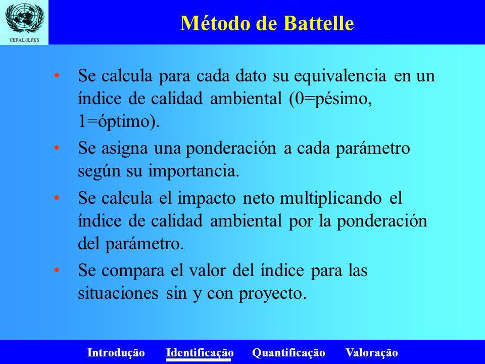 Método de BattelleSe calcula para cada dato su equivalencia en un índice de calidad ambiental (0=pésimo, 1=óptimo).