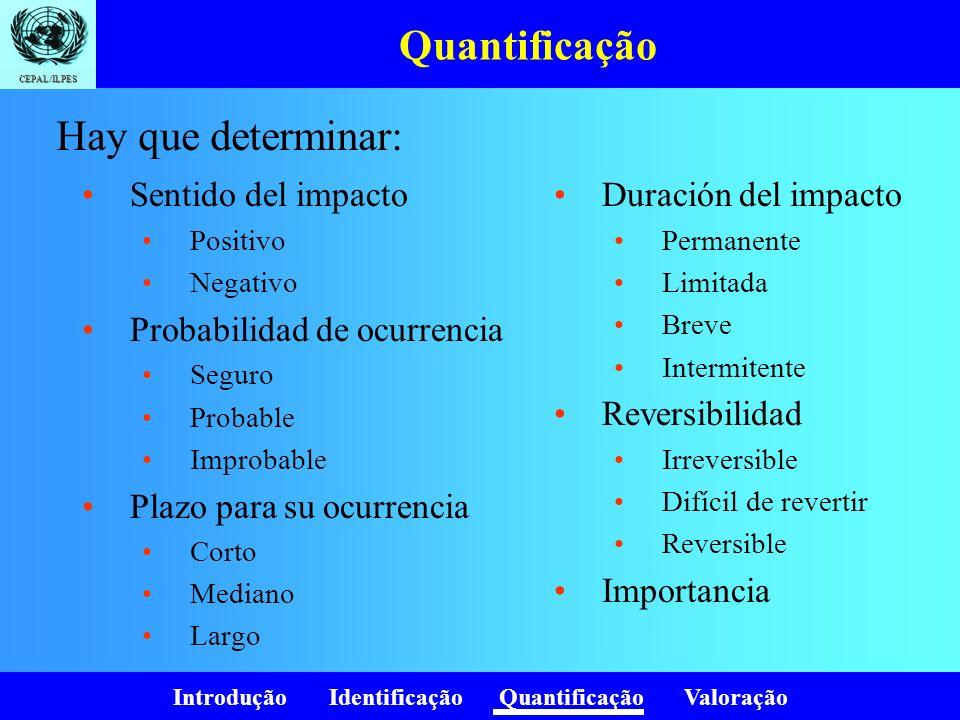 Quantificação Hay que determinar: Sentido del impacto