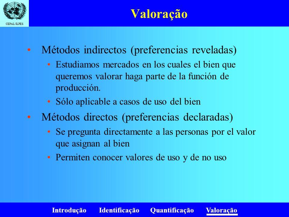 Valoração Métodos indirectos (preferencias reveladas)