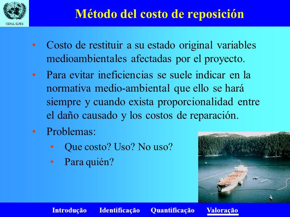 Método del costo de reposición