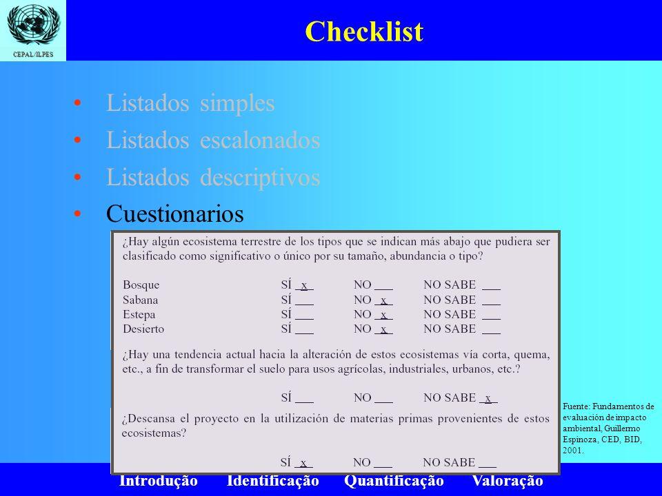 Checklist Listados simples Listados escalonados Listados descriptivos
