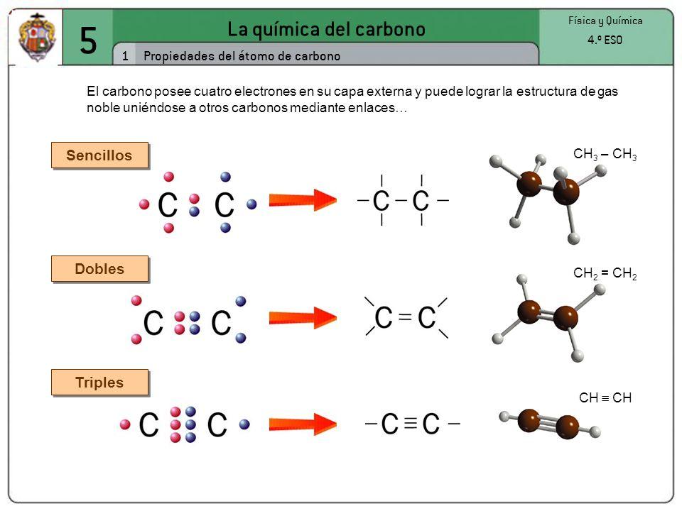 5 La química del carbono 1 Propiedades del átomo de carbono Sencillos