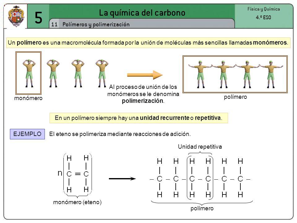 5 La química del carbono 11 Polímeros y polimerización 4.º ESO