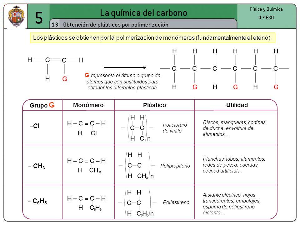 5 La química del carbono 13 Obtención de plásticos por polimerización