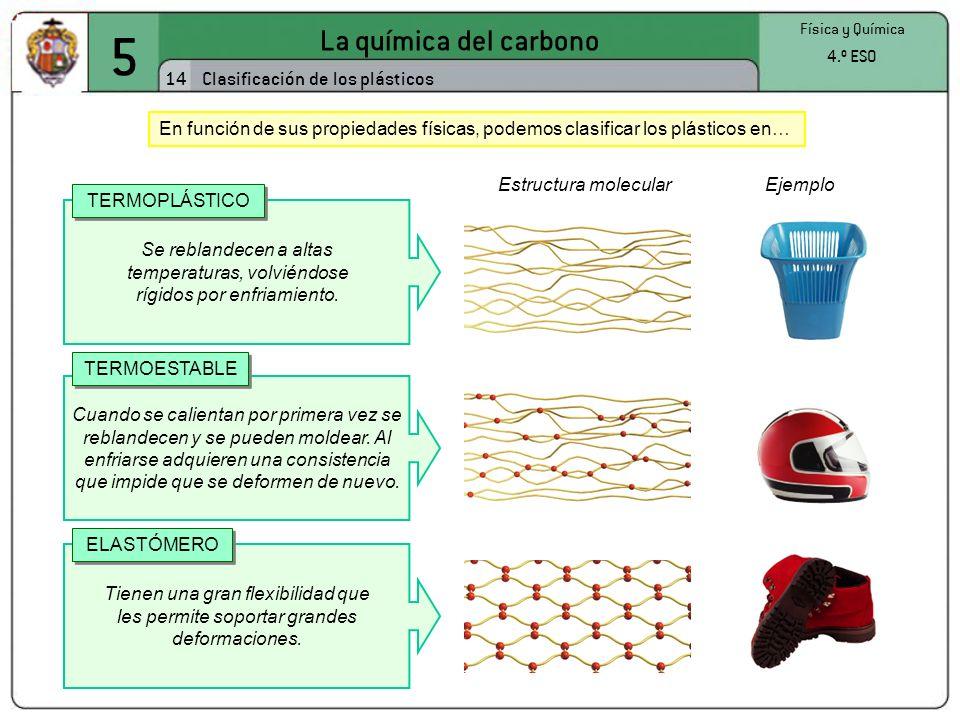 5 La química del carbono 14 Clasificación de los plásticos 4.º ESO