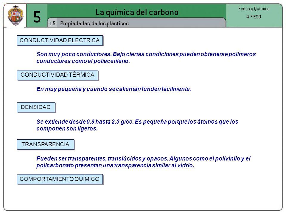 5 La química del carbono 15 Propiedades de los plásticos 4.º ESO