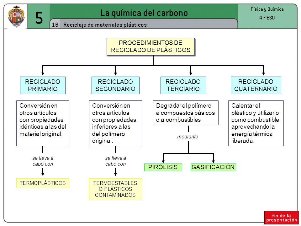 5 La química del carbono 16 Reciclaje de materiales plásticos 4.º ESO