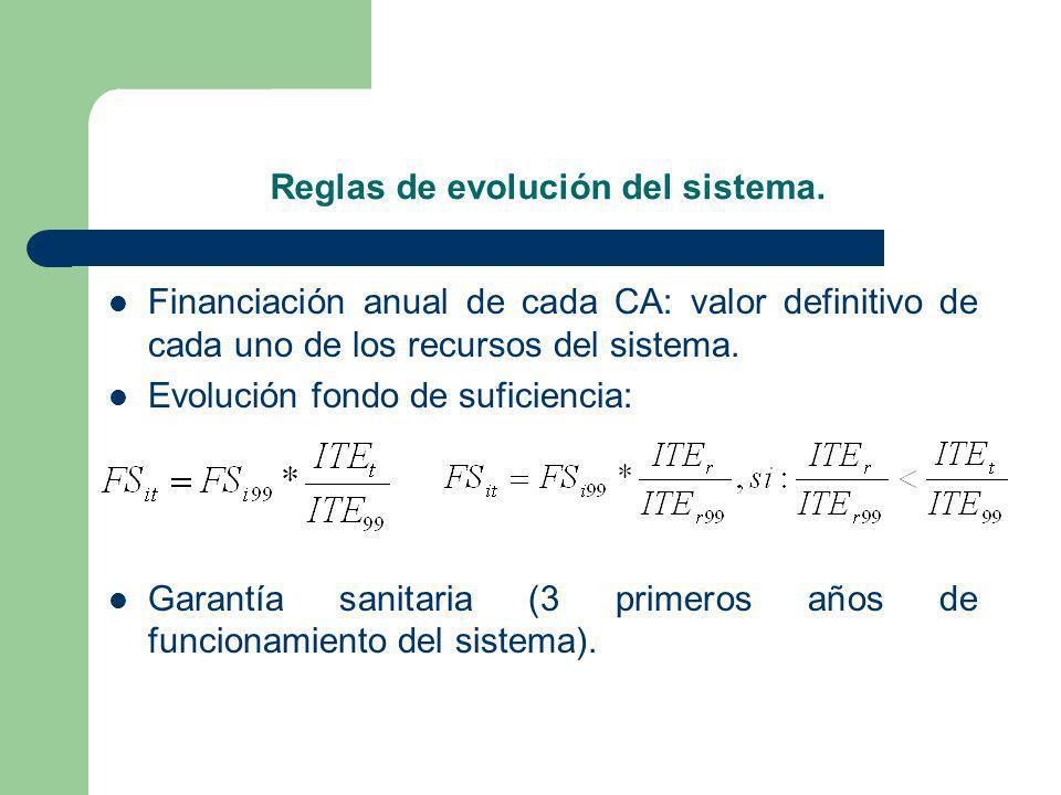 Reglas de evolución del sistema.