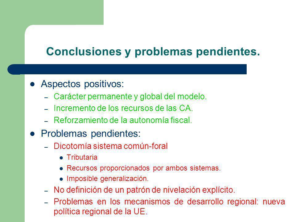 Conclusiones y problemas pendientes.
