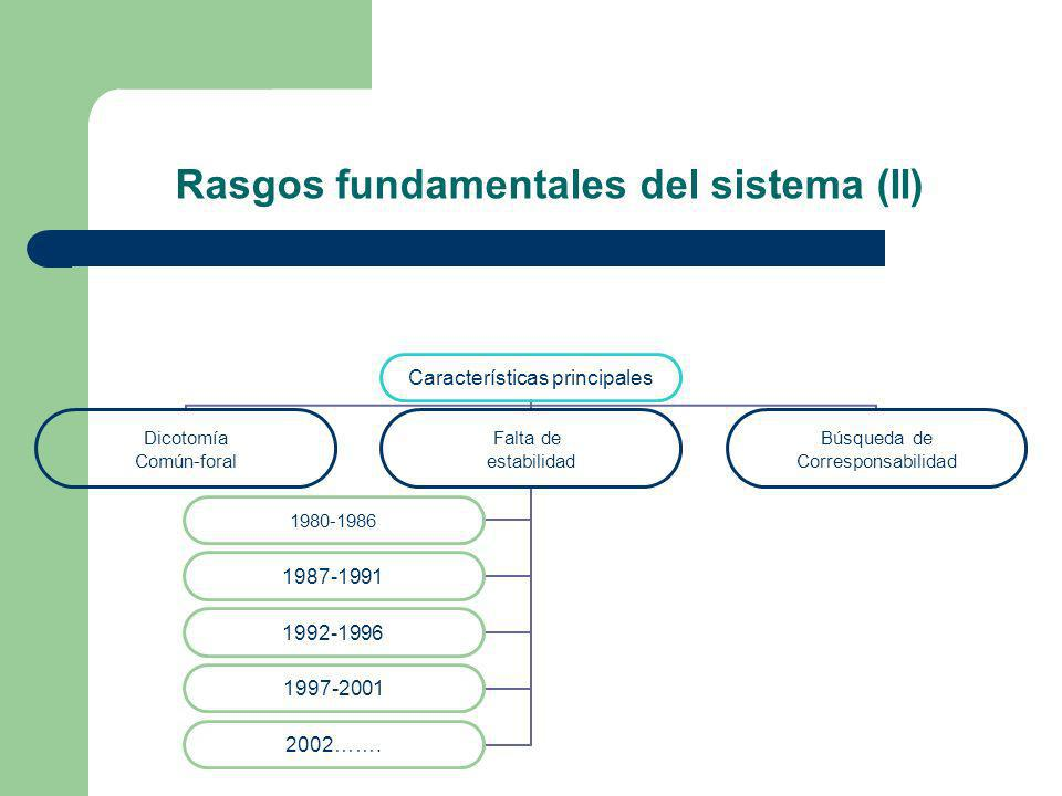 Rasgos fundamentales del sistema (II)