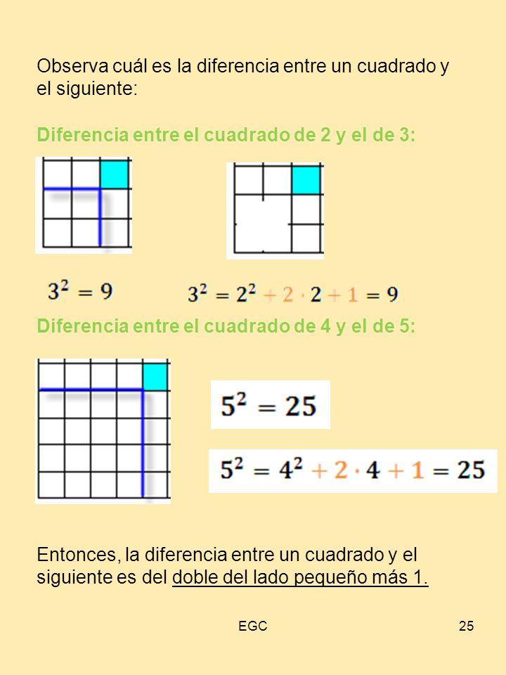 Observa cuál es la diferencia entre un cuadrado y el siguiente:
