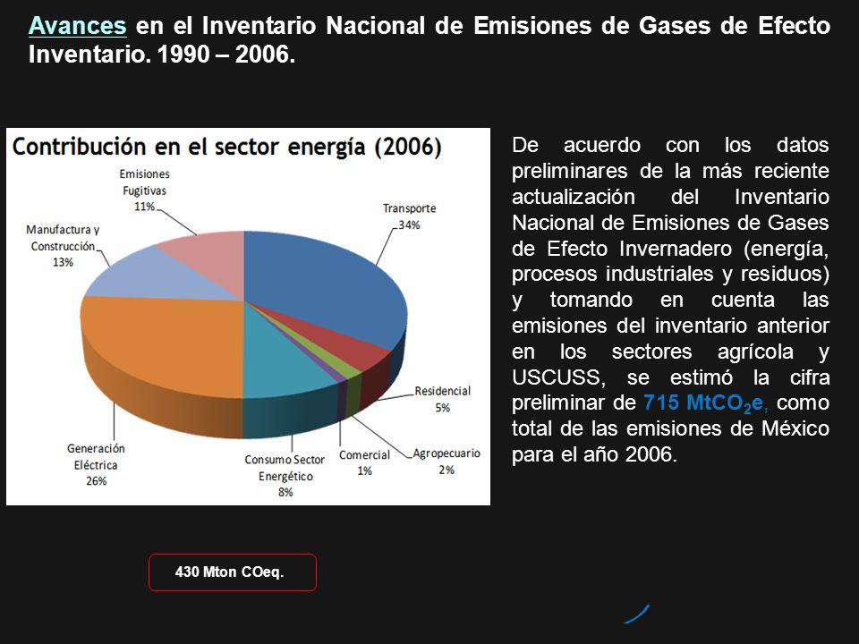 Avances en el Inventario Nacional de Emisiones de Gases de Efecto Inventario. 1990 – 2006.