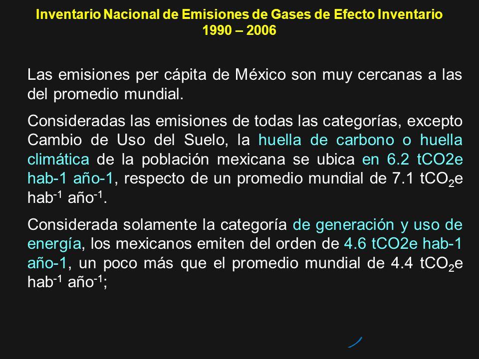 Inventario Nacional de Emisiones de Gases de Efecto Inventario