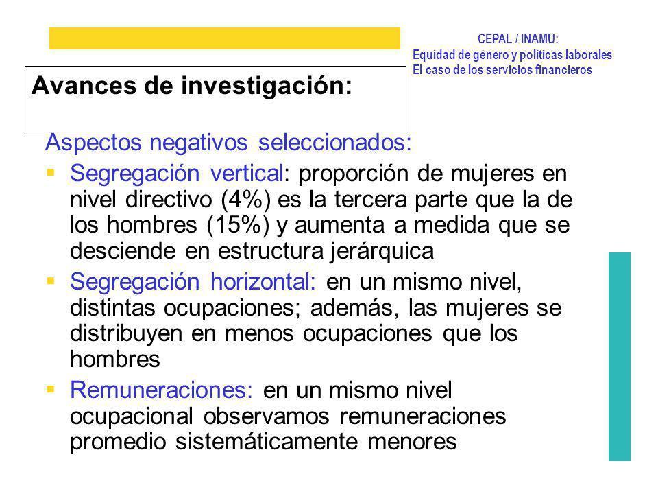 Avances de investigación: