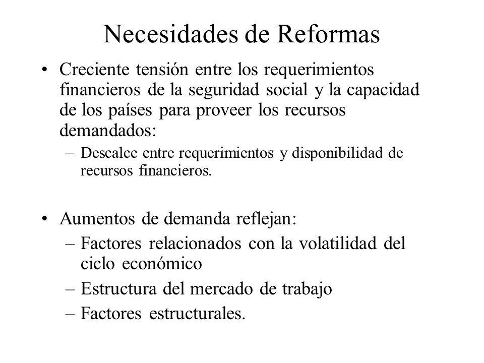 Necesidades de Reformas