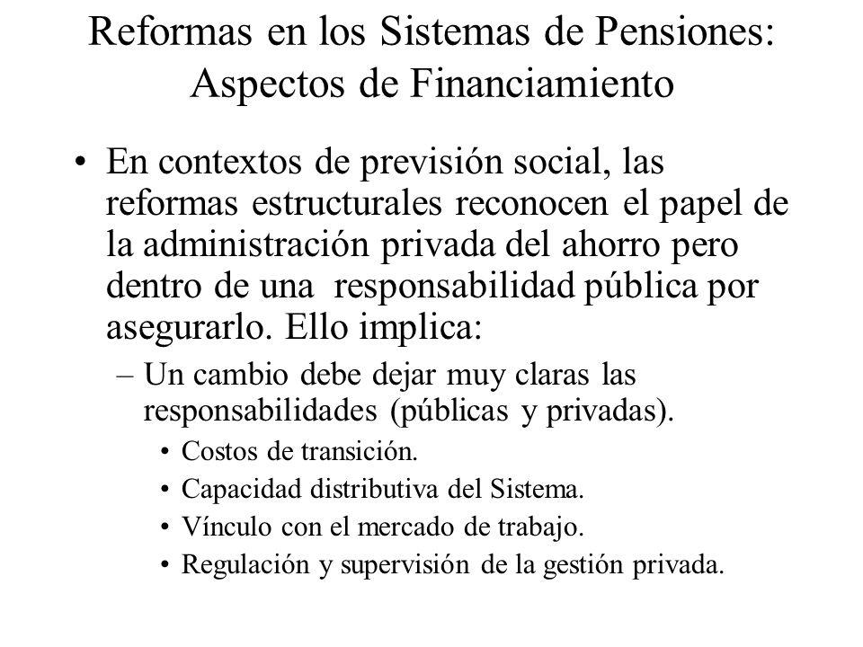 Reformas en los Sistemas de Pensiones: Aspectos de Financiamiento