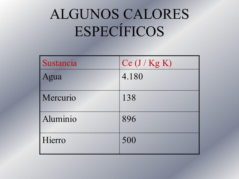 ALGUNOS CALORES ESPECÍFICOS