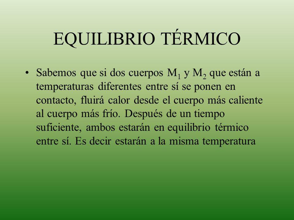 EQUILIBRIO TÉRMICO