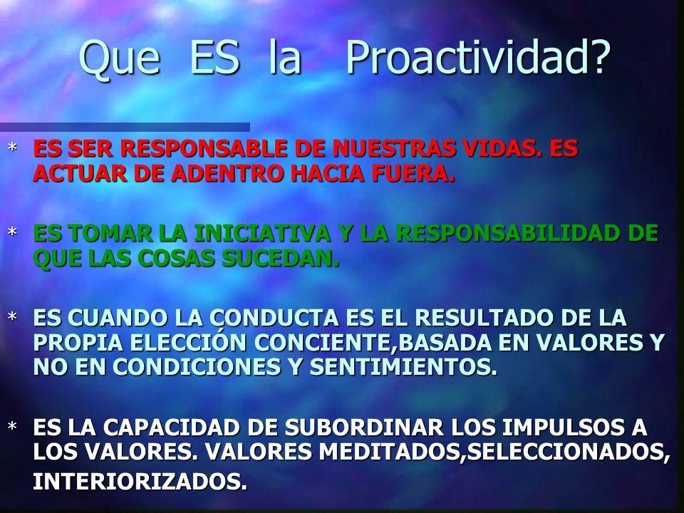 Que ES la Proactividad ES SER RESPONSABLE DE NUESTRAS VIDAS. ES ACTUAR DE ADENTRO HACIA FUERA.