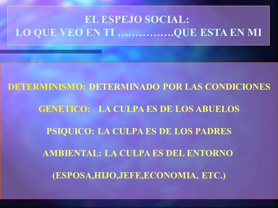 EL ESPEJO SOCIAL: LO QUE VEO EN TI …………….QUE ESTA EN MI