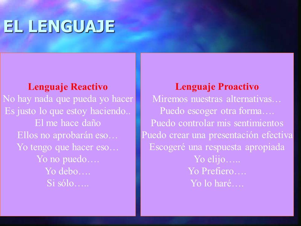 EL LENGUAJE Lenguaje Reactivo No hay nada que pueda yo hacer