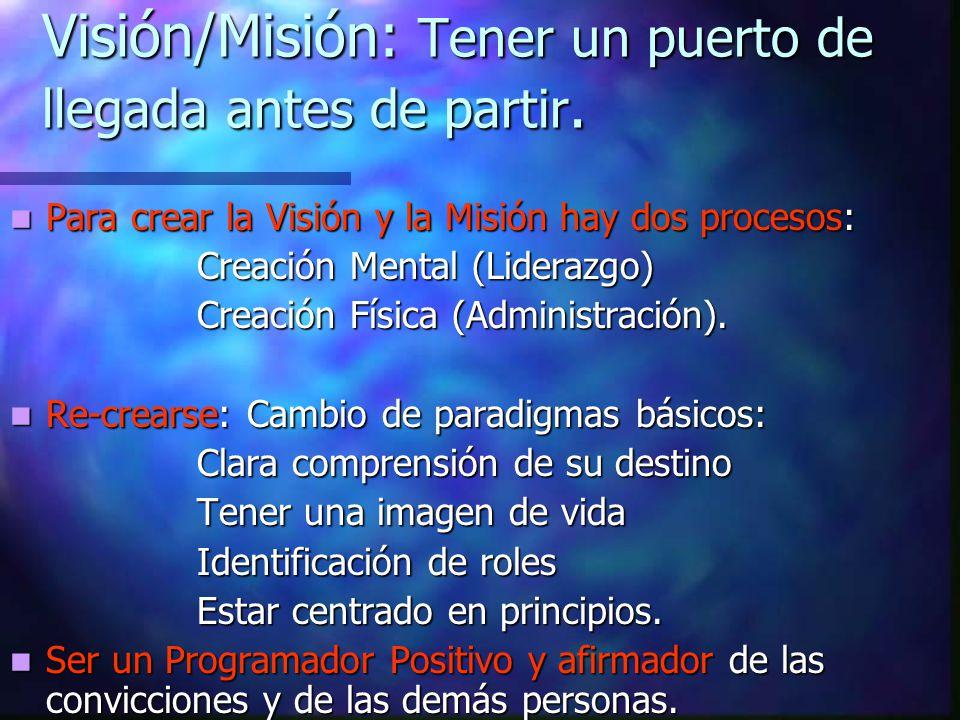 Visión/Misión: Tener un puerto de llegada antes de partir.