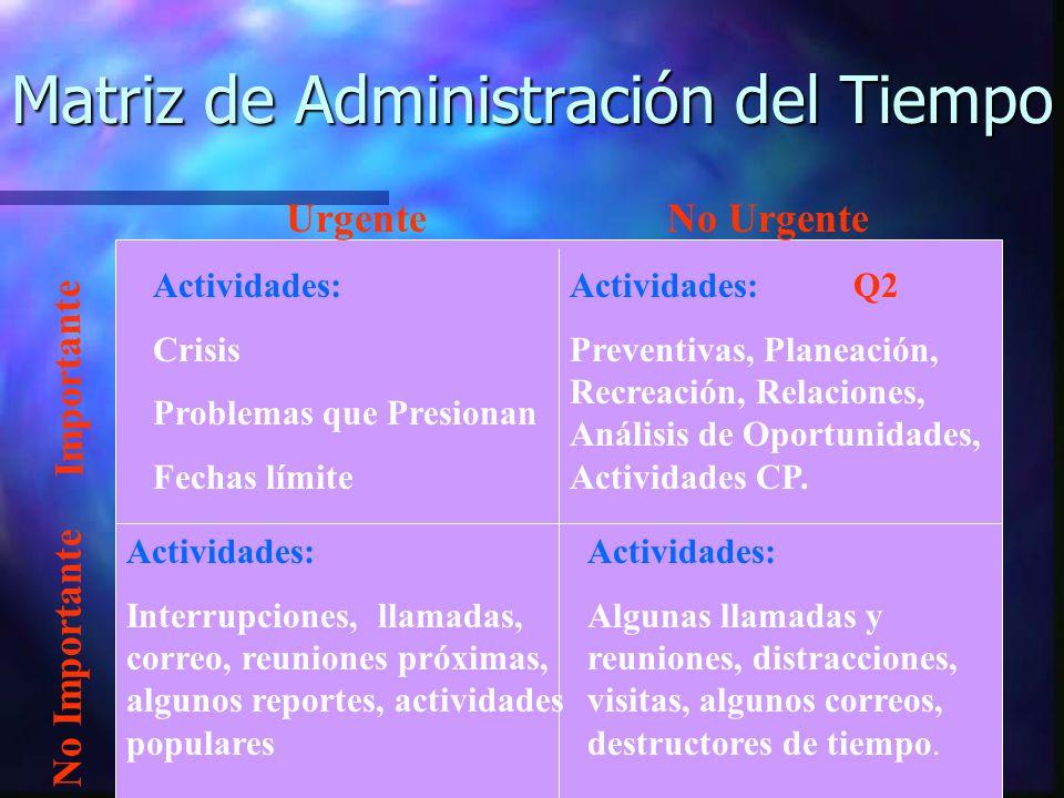 Matriz de Administración del Tiempo