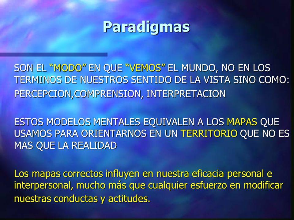 Paradigmas SON EL MODO EN QUE VEMOS EL MUNDO, NO EN LOS TERMINOS DE NUESTROS SENTIDO DE LA VISTA SINO COMO: