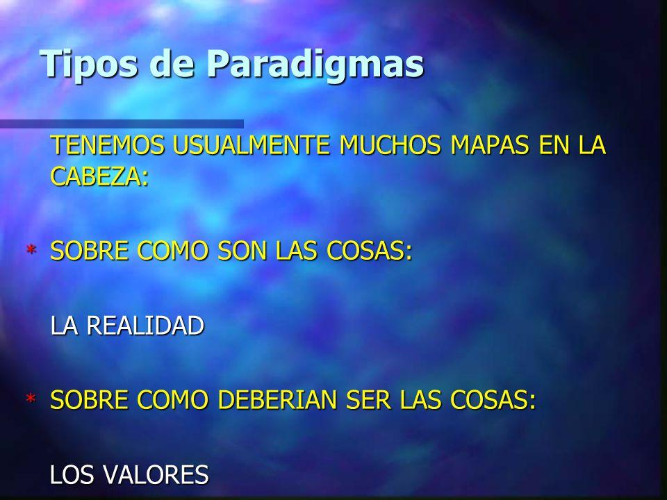 Tipos de Paradigmas TENEMOS USUALMENTE MUCHOS MAPAS EN LA CABEZA: