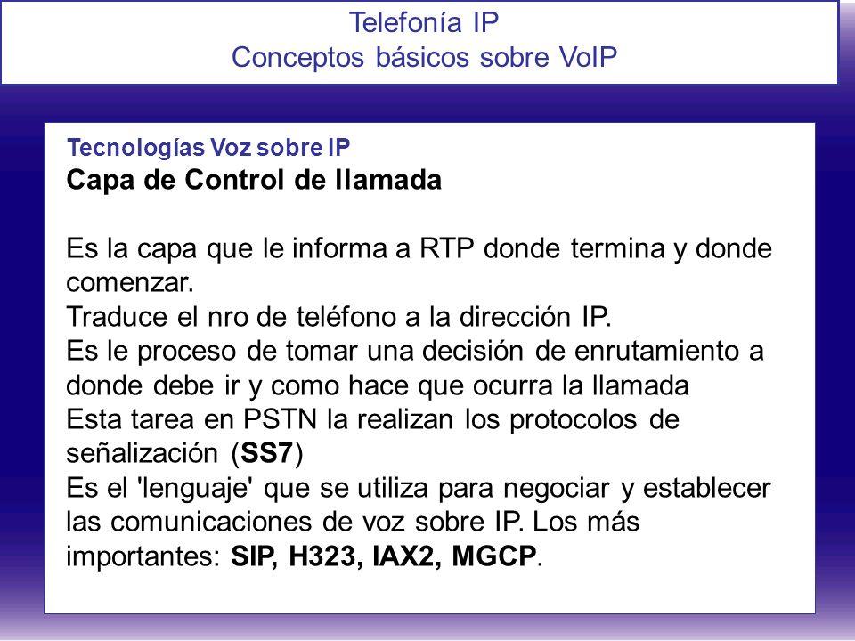 Conceptos básicos sobre VoIP